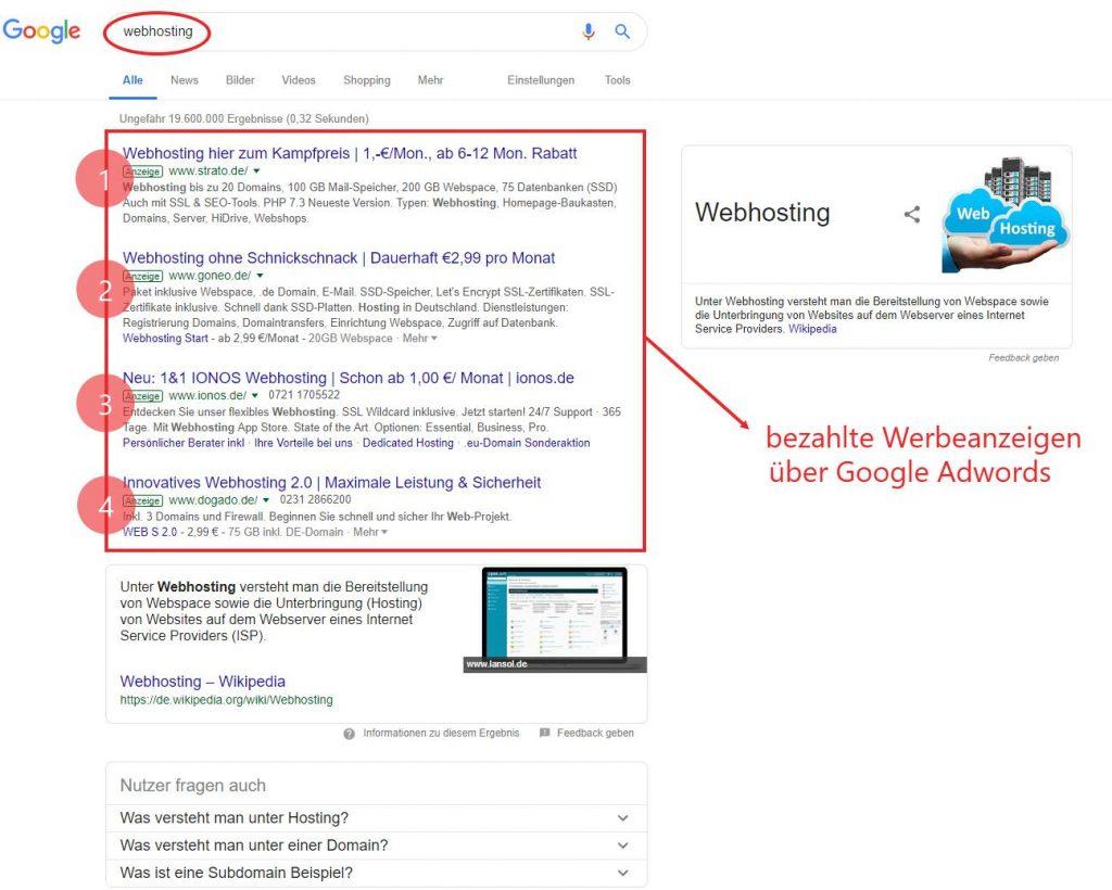 Marketing Mix im Internetmarketing